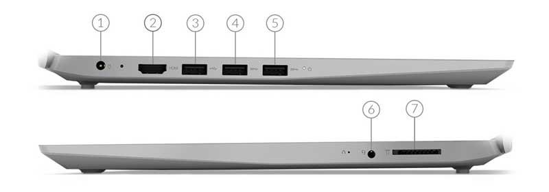 Lenovo Notebook S145-14IWL-81MU001TTA (W)