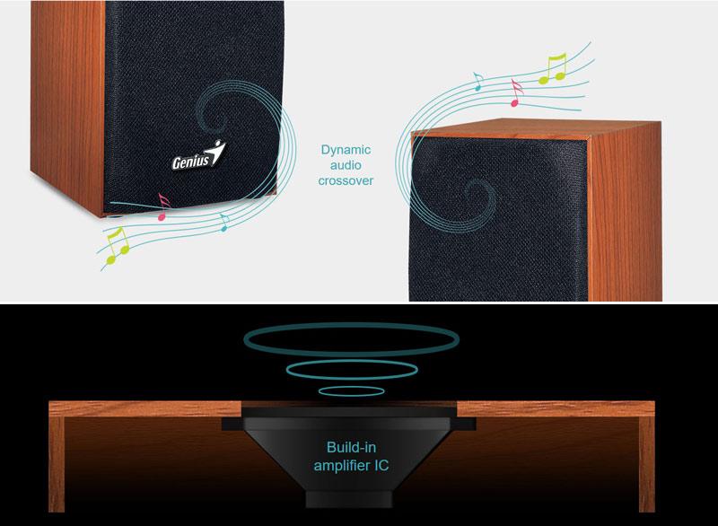 Genius Speaker 2.0 SP-HF160