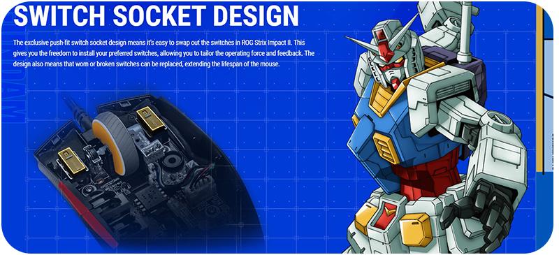 Asus Gaming Mouse Rog Strix Impact ll Gundam