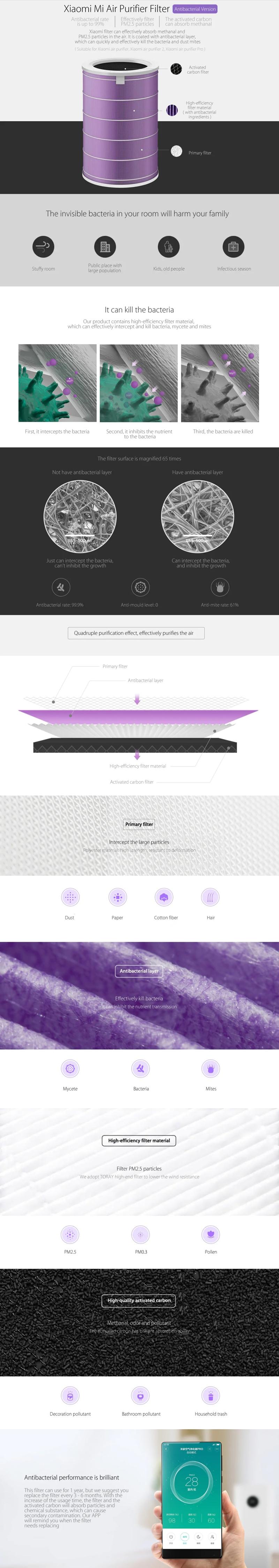 Xiaomi Air Purifier Filter Antibacterial Purple