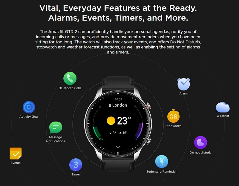 Amazfit Smartwatch GTR2 Classic Edition Black