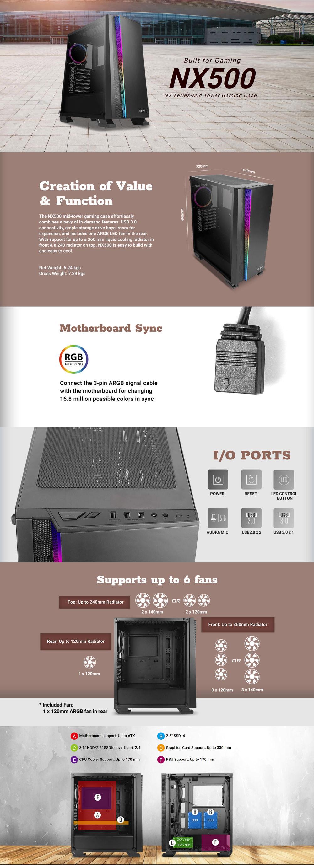 Antec Computer Case NX500