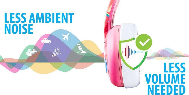 BuddyPhones Headphone Explore Foldable Blue Moomin