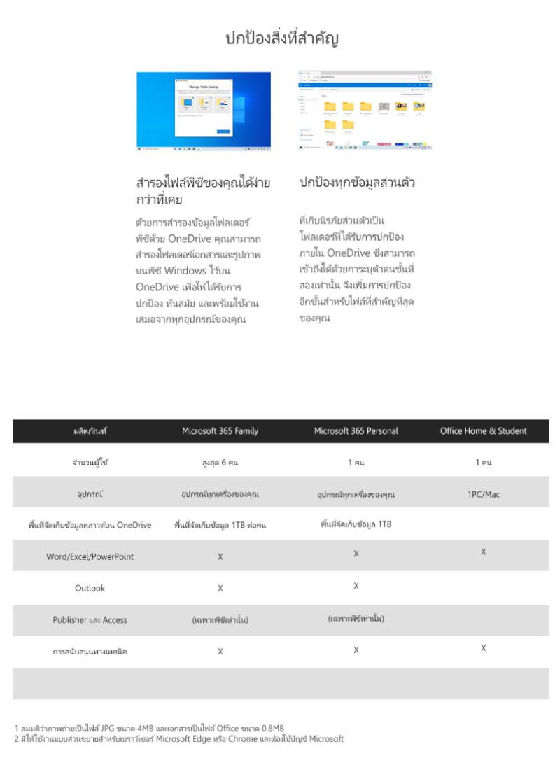 Microsoft Office 365 Personal 1 year (O365P) 2019