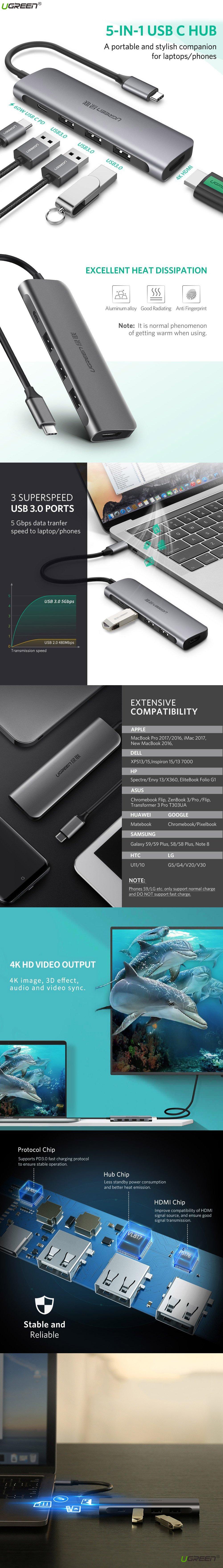 CS@ Ugreen Type-C to HDMI+USB 3.0X3+PD Power Converter (50209)